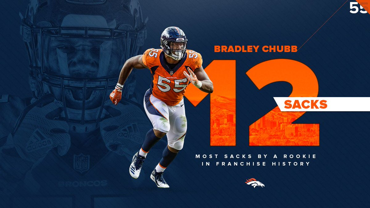 Denver Broncos on Twitter: The most sacks by a rookie in franchise