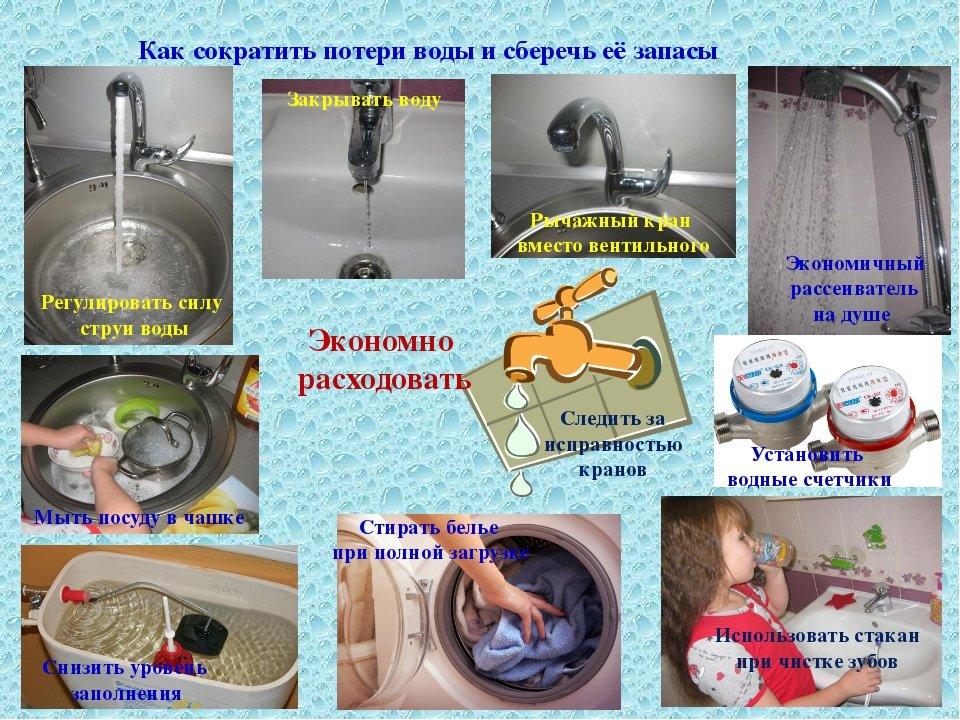 Картинки для детей о экономии воды