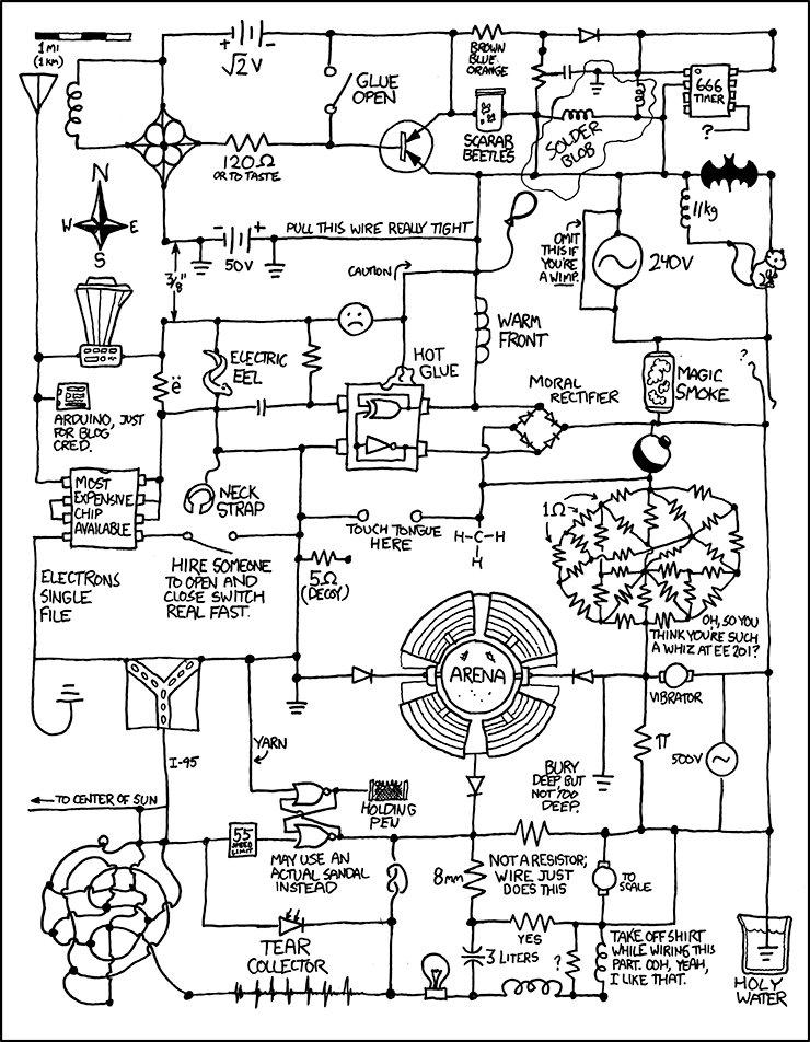 Coil Resistor