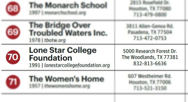 Lsc Foundation On Twitter Lone Star College Foundation Was