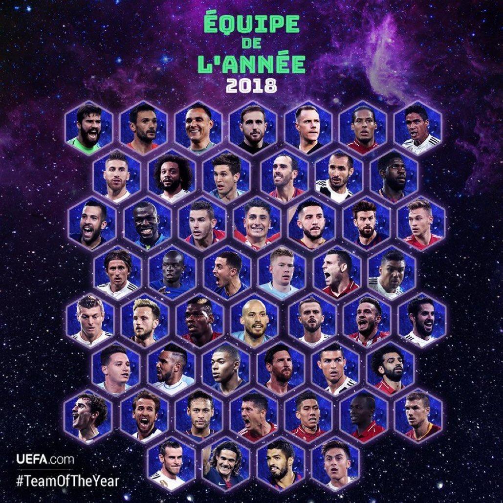 L'UEFA a dévoilé la liste des 50 nominés pour le onze type de l'année 2018.  Une liste dans laquelle on trouve 9 madrilènes : Sergio #Ramos, #Varane, #Marcelo, Dani #Carvajal, #Casemiro, Toni #Kroos, Luka #Modric, #Isco et Gareth #Bale  A vous de votez 😉