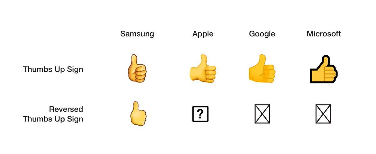 Thumbs up sign on keyborad