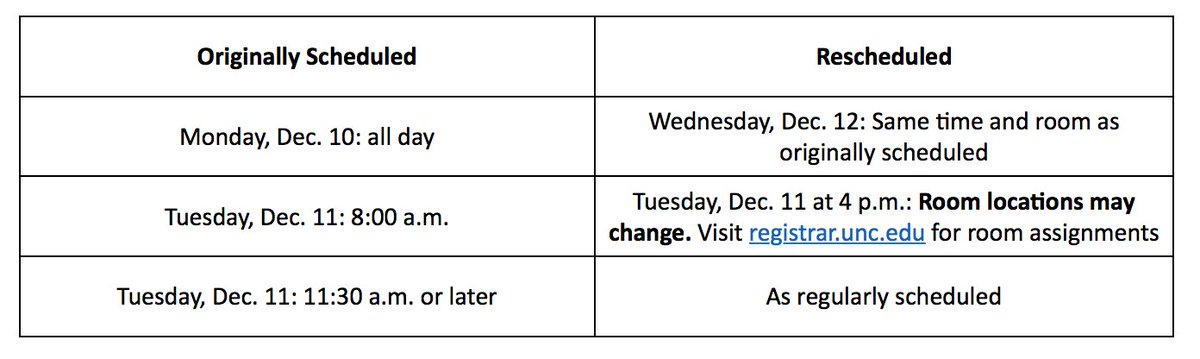 A revised exam schedule is available below and at https://t.co/QjfxV6WDs6. Students in professional schools should check with their Dean's office or their school website for details on final exam rescheduling. https://t.co/dpEBKktBpX