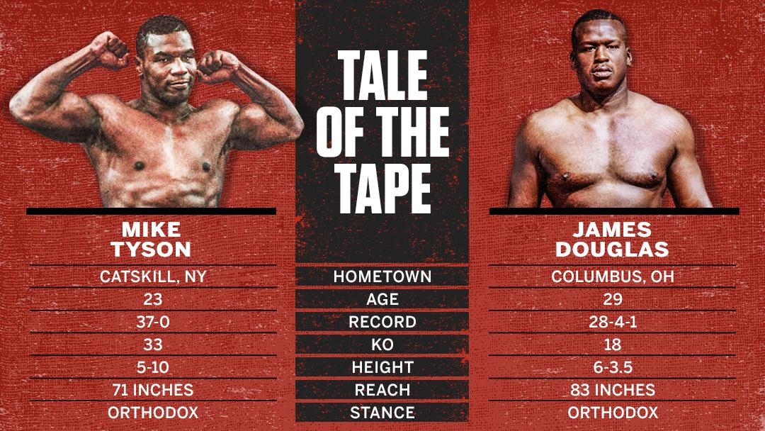 37-0, 33 KOs ... Mike Tyson was unstoppable. Then came Buster Douglas.  Premiering Tuesday on ESPN at 9 p.m. ET, '42 to 1' takes a deeper look into one of the biggest upsets in sports history.