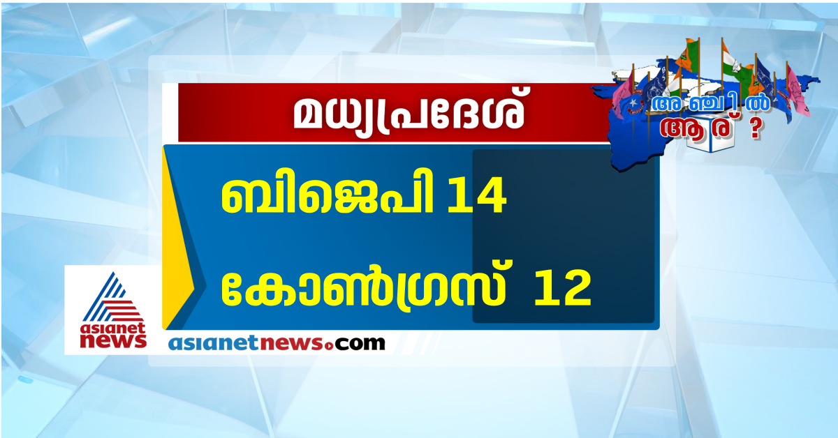 Election results live update asianet news