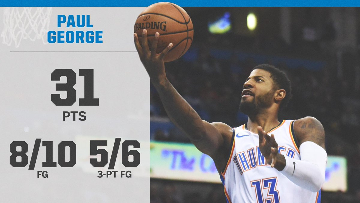 .@Yg_Trece averaged more than 3 points per shot tonight 🔥