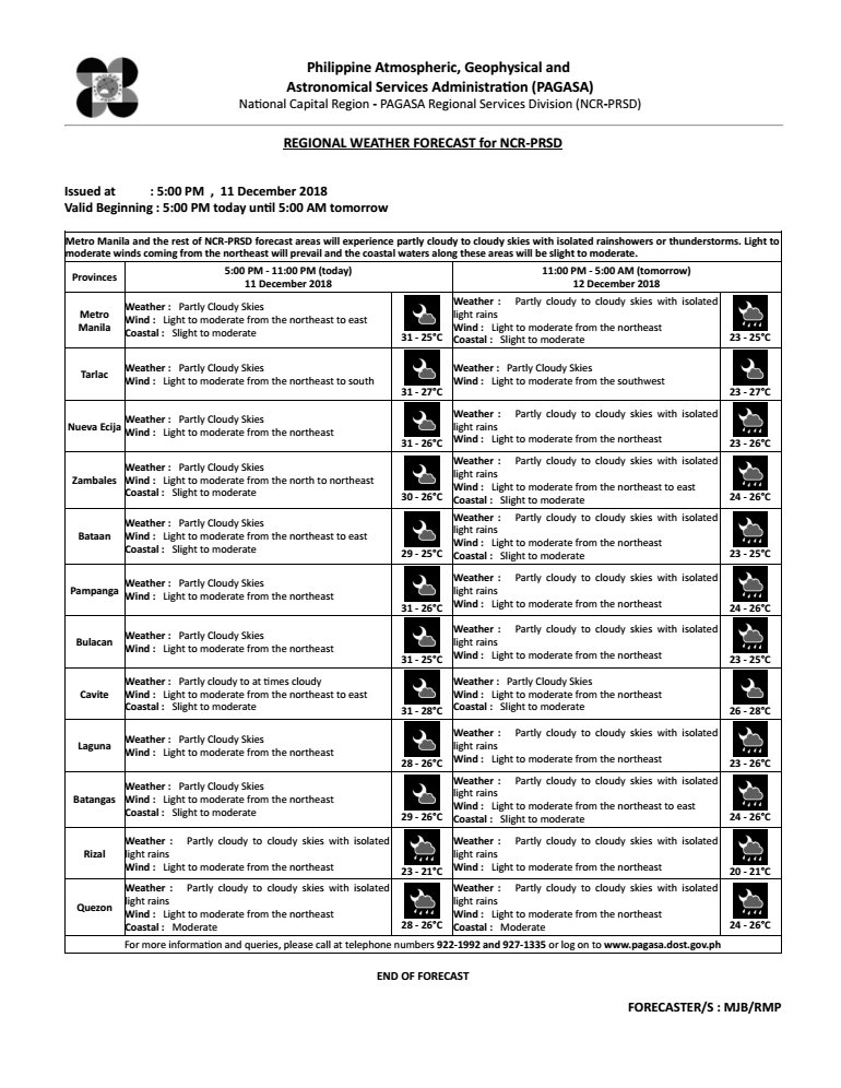 REGIONAL WEATHER FORECAST for #NCR_PRSD Issued at: 5:00 PM, 11 December 2018 Valid Beginning: 5:00 PM today - 5:00 AM tomorrow  https://t.co/ybJTTEOm8H