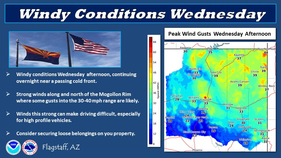Heads up! Windy conditions are forecast across much of northern Arizona Wednesday afternoon and overnight. #azwx