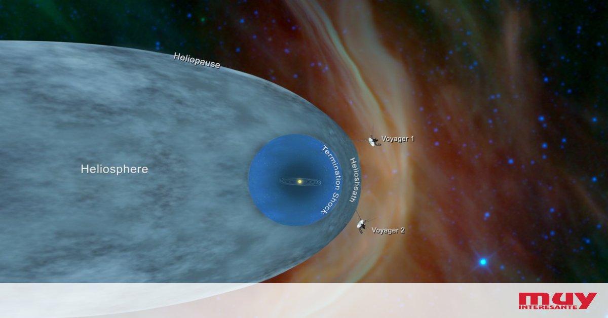 ¡Maravilloso! La nave #Voyager2 de la NASA entra en el espacio interestelar 😍https://t.co/N4LH1o3tyx #noticias #ciencia