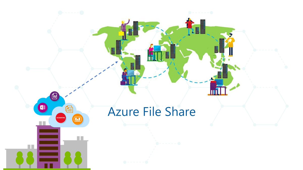 azurefileshare hashtag on Twitter