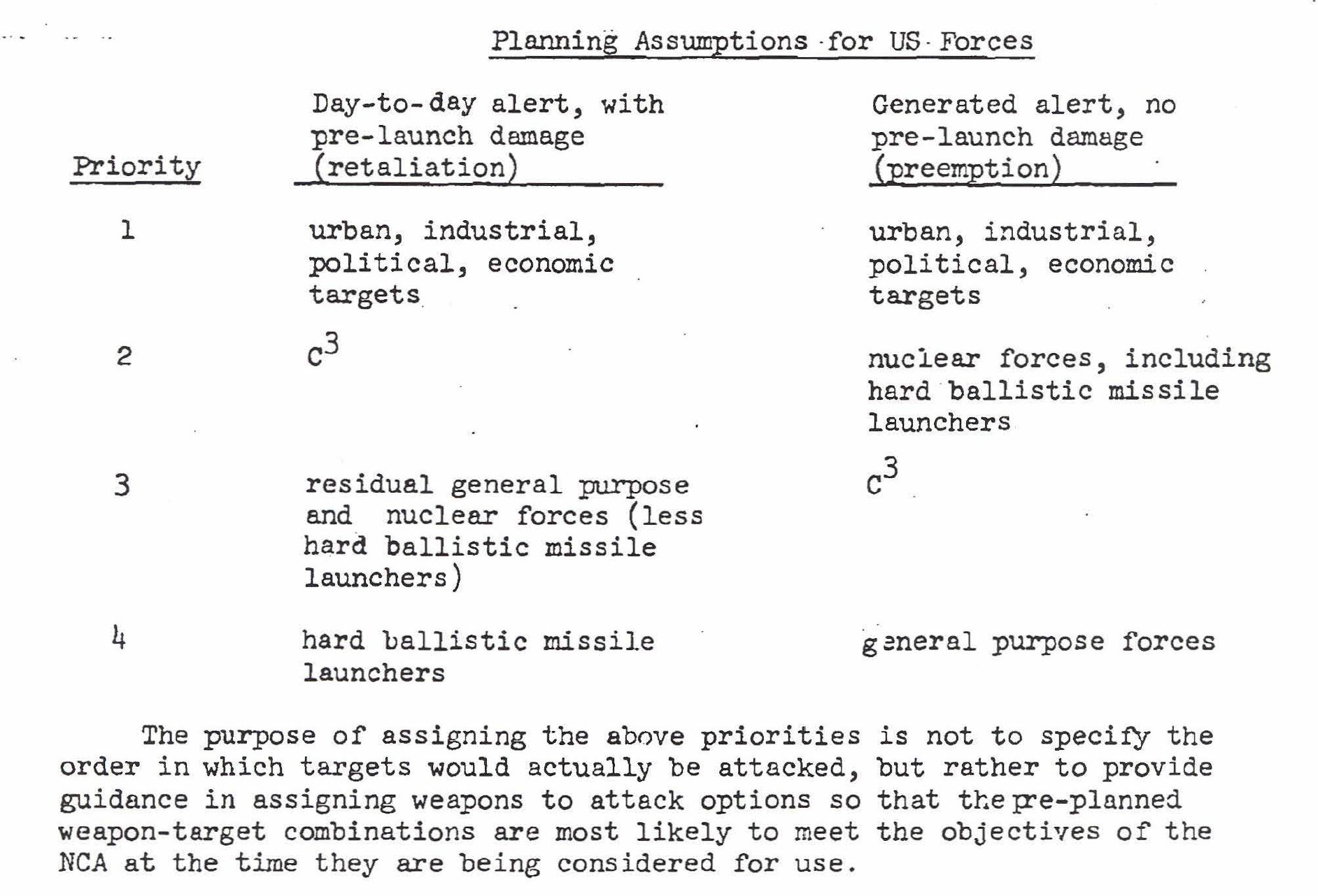 Russia in case of a nuclear war with USA: - Page 4 DuJ0qpNXQAEv-FI