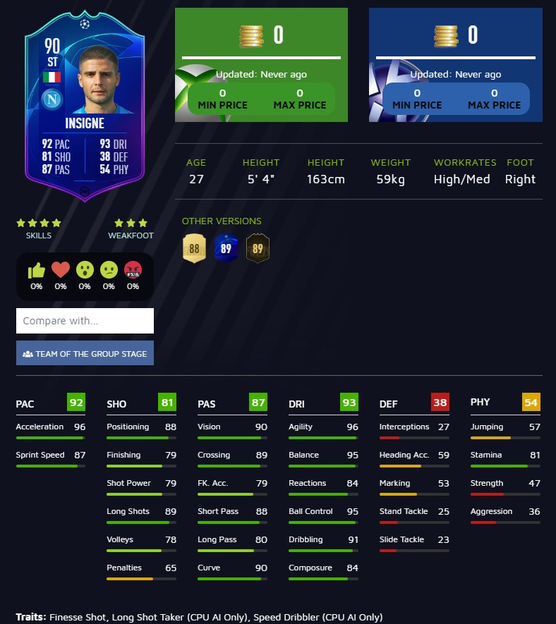 90 rated ST Insigne #UCL #TOTGS SBC live in game!  The hero we needed to finish the weekly Parolo objective?  https://www.futwiz.com/en/fifa19/player/lorenzo-insigne/18081…  #FIFA19 #FUT
