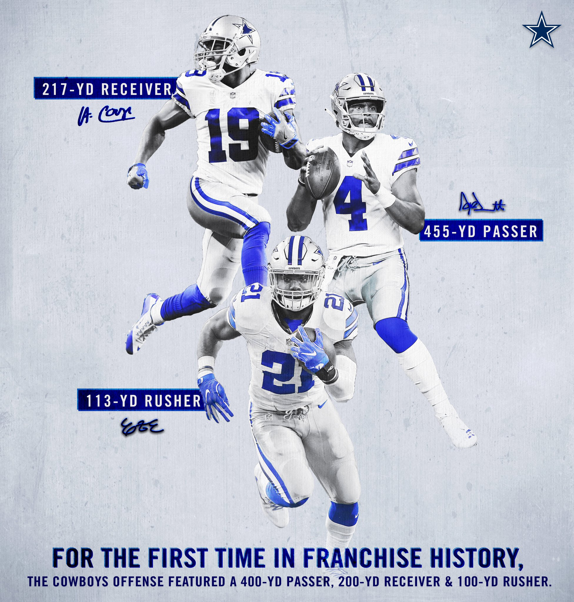 Making #DallasCowboys history... https://t.co/OFKlHntJCy