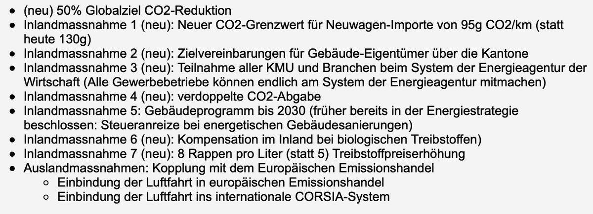 Folgende Massnahmen haben die @grunliberale abgelehnt. Somit haben wir gemäss #GLP gar kein #CO2Gesetz! Die GLP hat jetzt gar kein Ziel und gar keine Massnahmen unterstützt! Das ist Verantwortungslosigkeit! Wir haben auch nicht alles gewonnen (hohe CO2-Abgabe, Gebäudeprorgramm).