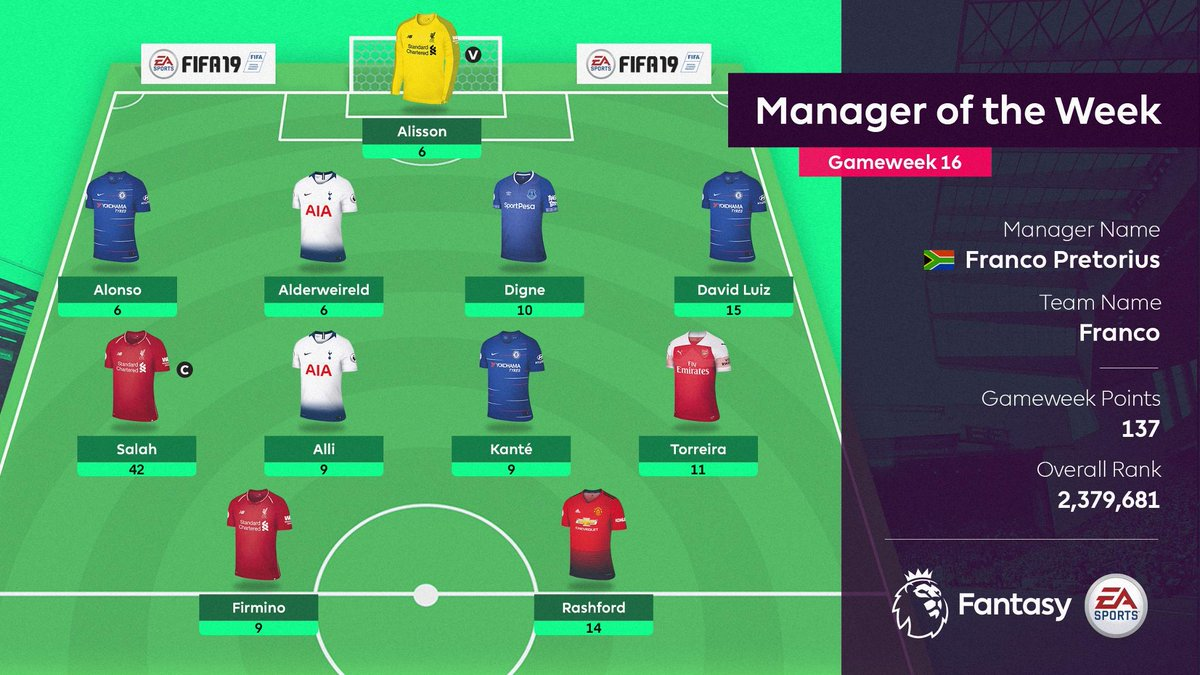 ⏱ 52 seconds of Gameweek 16 remaining, up steps Lucas Digne...  To seal Franco Pretorius Manager of the Week! 🎉
