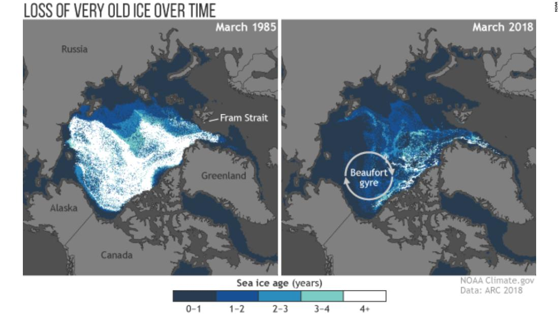 The warming in the Arctic is unlike anything on record, NOAA reports. A scientist says the pace is greater than any natural cycle. https://t.co/3yqFt3z2re