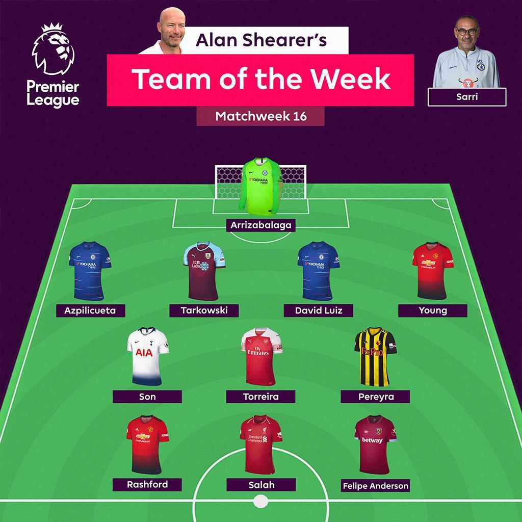 Matchweek 16's best XI  @MoSalah leads the line in @alanshearer's Team of the Week