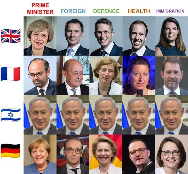Bonus points to Israel for consistency.