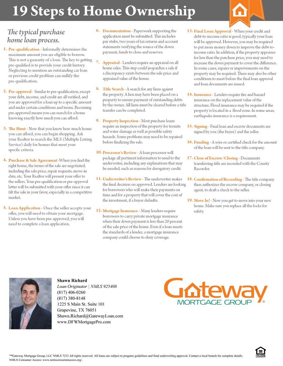 Dating gatewayer LLC