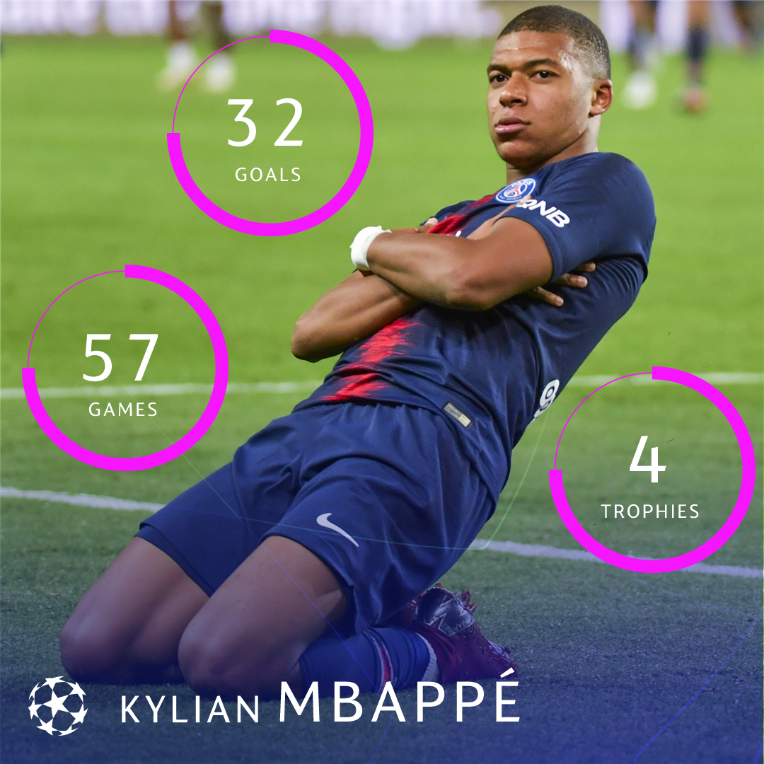 🇫🇷 Kylian Mbappé in 2018 for club & country = 🔥🔥🔥 #UCL