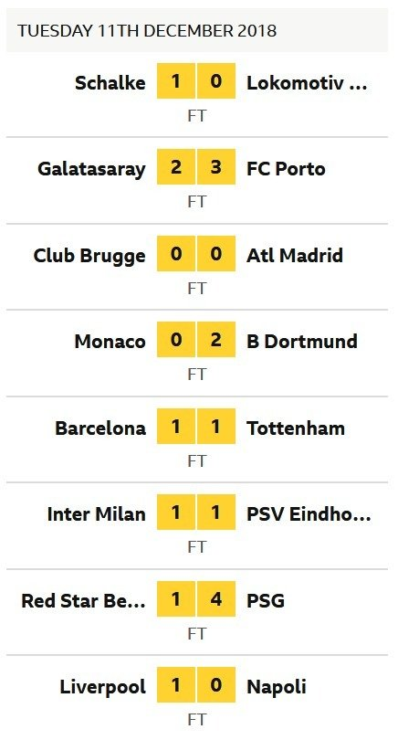 #ChampionsLeague results for the day! Join the discussion at pakpassion.net/ppforum/showth…
