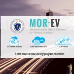 Image for the Tweet beginning: Since @morEVorg launched in 2014,