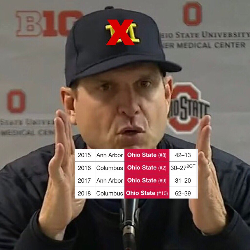 Ohio State Football On Twitter Was It Just A Mirage