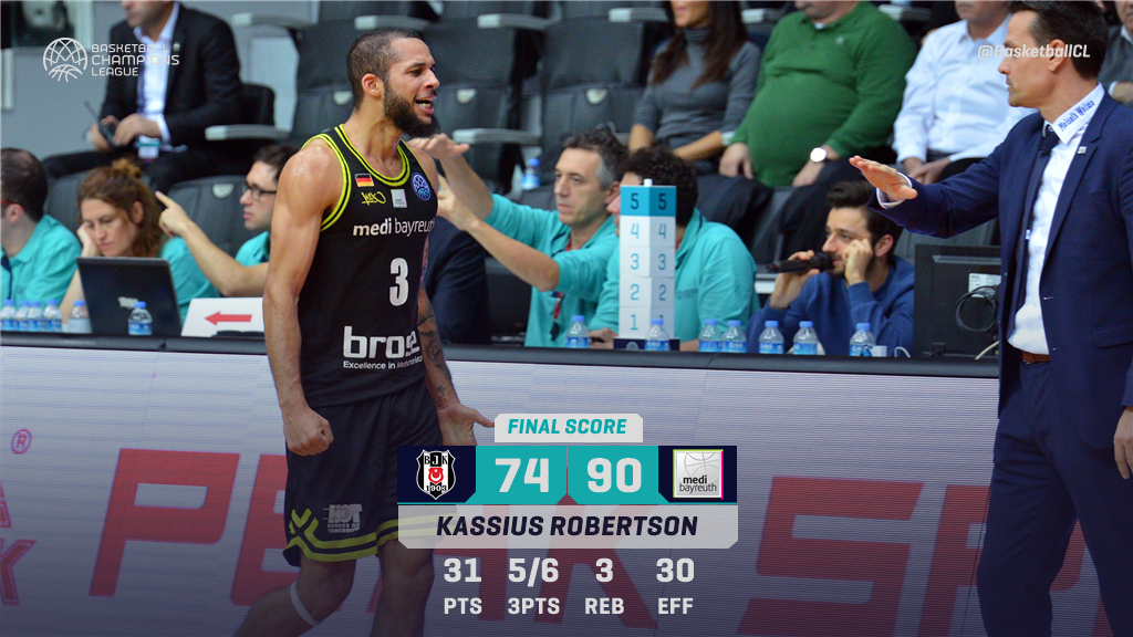 Kassius Robertson stole the show, leading @mediBayreuth to an impressive win away at @BJK_Basketbol, taking the tiebreaker back home with them! #BasketballCL  📊 http://go.championsleague.basketball/BJKvBAY