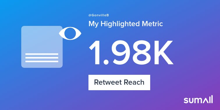 My week on Twitter 🎉: 17 Mentions, 18 Likes, 1 Retweet, 1.98K Retweet Reach, 13 Replies. See yours with https://sumall.com/performancetweet?utm_source=twitter&utm_medium=publishing&utm_campaign=performance_tweet&utm_content=text_and_media&utm_term=abb18609aef46c14644aeba4…