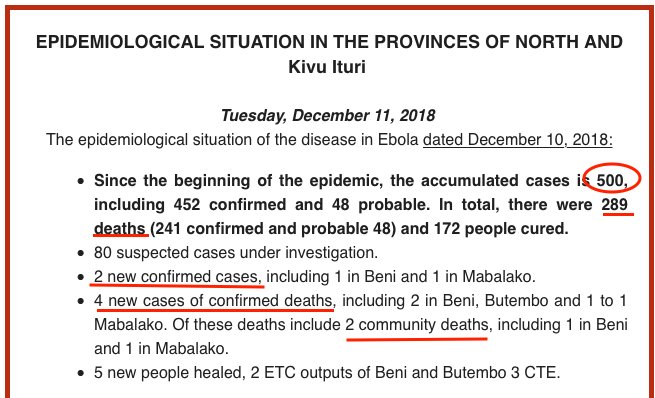 The total number of cases in the North Kivu & Ituri #Ebola outbreak has hit 500.  This has only happened once before. And that didn't turn out so well.