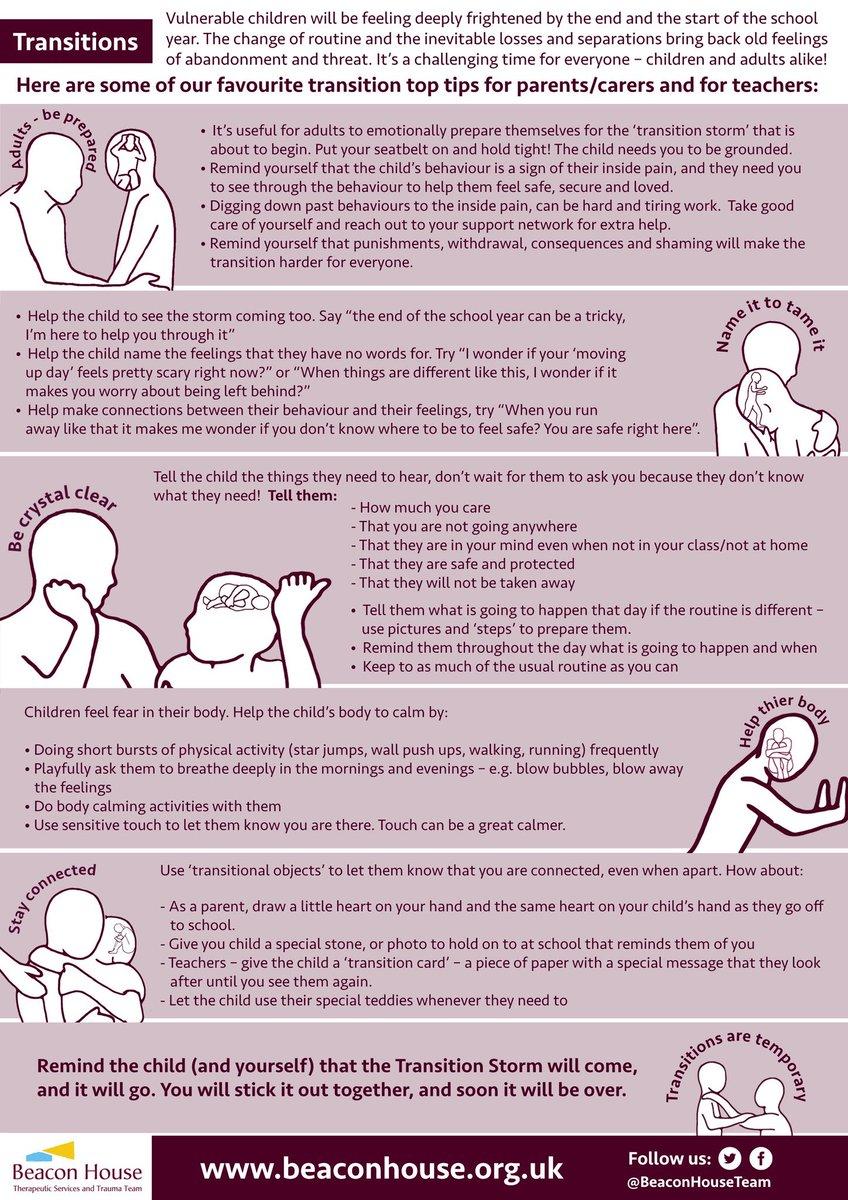 Mental Health Nursing: A