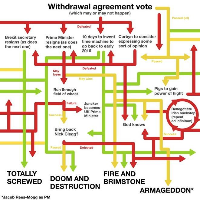 A useful guide to Brexit.