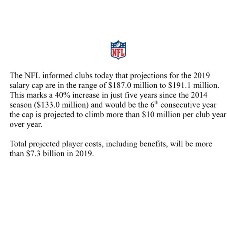 Another sign of the NFL's continued success and growth. | theScore.com