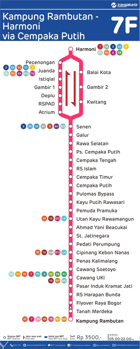 Transportasi Jakarta On Twitter Rute Transjakarta 7f Kampung