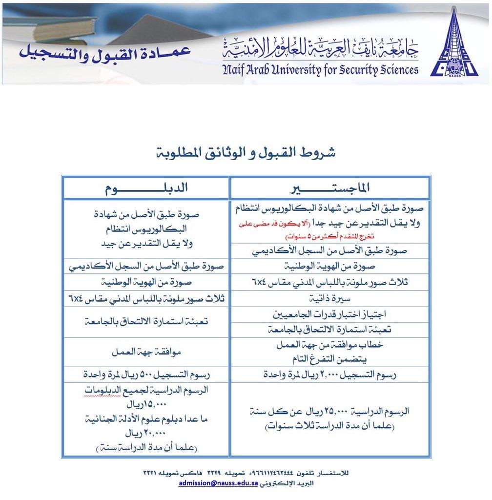 Uzivatel ملتقى طلاب جامعة نايف العربية Na Twitteru من شروط