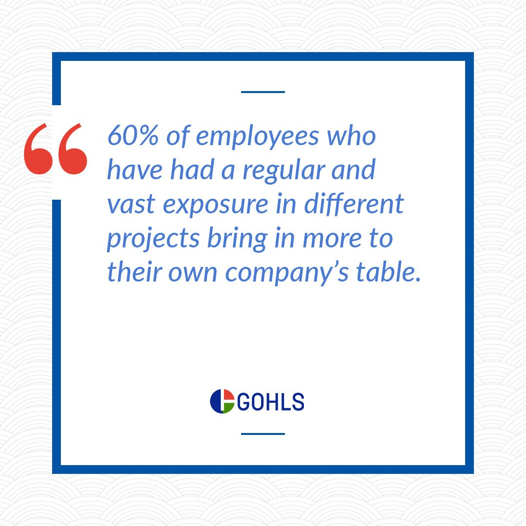 test Twitter Media - #Employee #motivation #facts #exposure #Improvement #productivity #secondment #benchloaning #Gohls https://t.co/FHZ63ou4WN