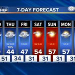 Image for the Tweet beginning: Your updated 7 Day Forecast.
