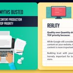 Image for the Tweet beginning: CONTENT MYTHS BUSTED #MYTH2: SET CONTENT