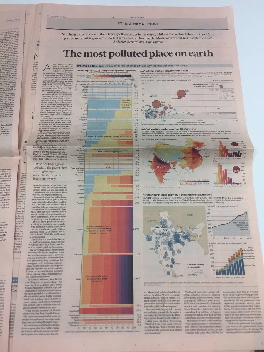 So happy to see the India pollution story i worked on with @AmyKazmin in all its glory in today's @FinancialTimes And my first ever lead byline! You can also read it online here ig.ft.com/india-pollutio… #dataviz #ddj #pollution #gistribe