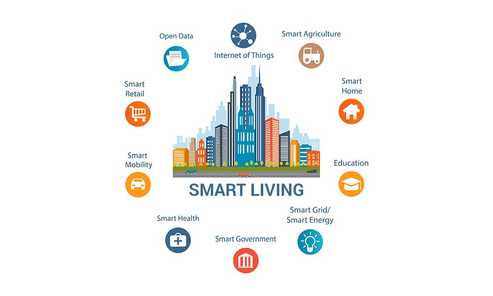 #SmartLiving or as we might live with #artificial #intelligence and an #DigitalTransformation #Consultant #Agile #DevOps #CX #UX #Futurist #ThingCoin #Crypto #IoT #BlockChain bit.ly/2Cp7s4h