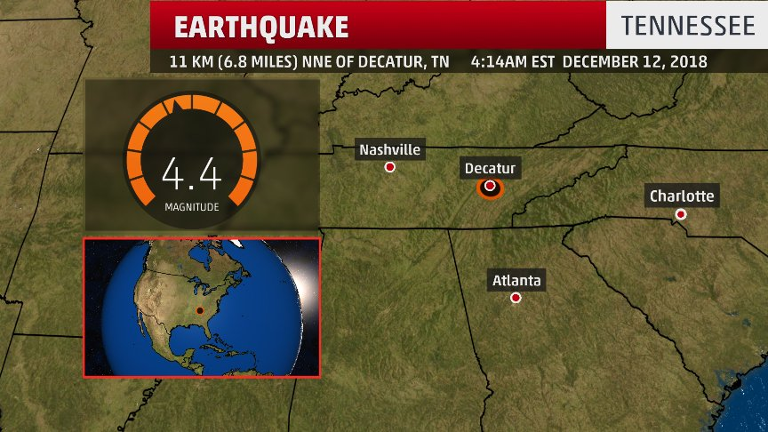 BREAKING: Magnitude 4.4 #earthquake strongest in east Tennessee in 45 years, widely felt in Southeast, including #Atlanta metro.  https:// wxch.nl/2EgUJ2M  &nbsp;  <br>http://pic.twitter.com/R4Tsm8ll9y