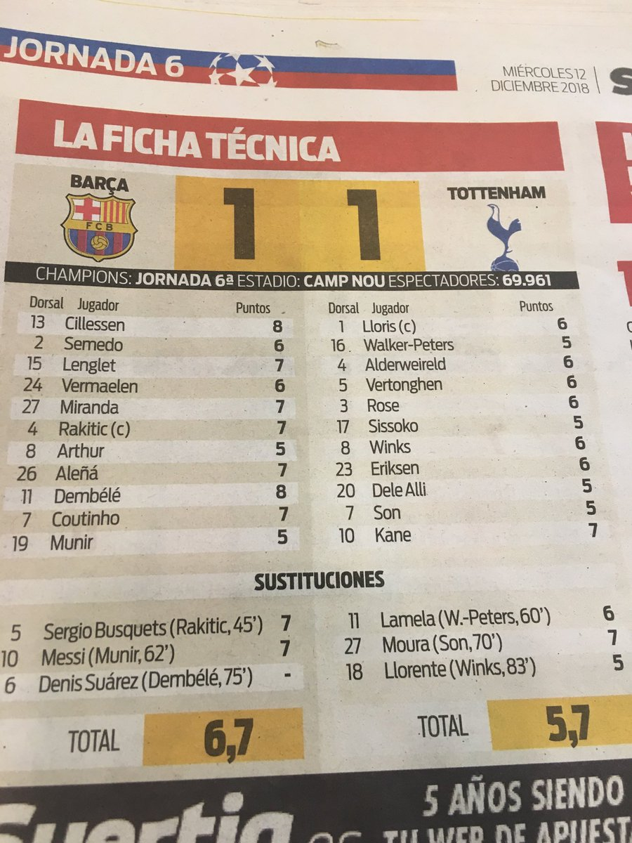 Glad to see ratings in Spanish press as useless as in our rags. They generally seem to be reporting that they were very happy to hold #spurs #THFC