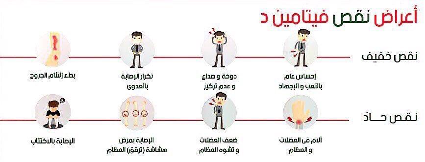 اعراض نقص فيتامين د الحاد