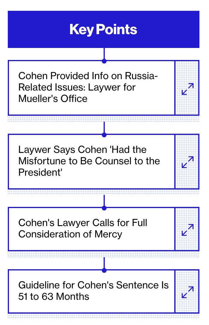 LIVE: Former Trump lawyer Michael Cohen is awaiting sentencing in Manhattan federal court https://t.co/H72cVLpic0
