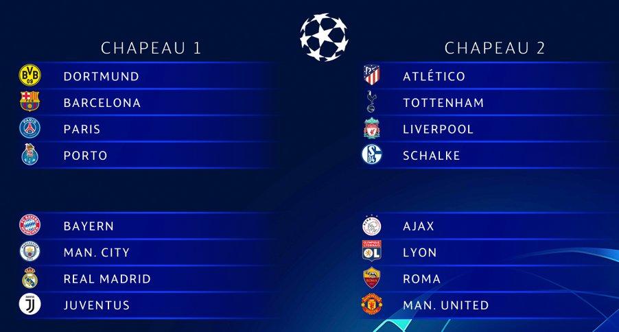 LIGUE DES CHAMPIONS UEFA 2018-2019//2020-2021 - Page 9 DuP2j14XgAM8RT3