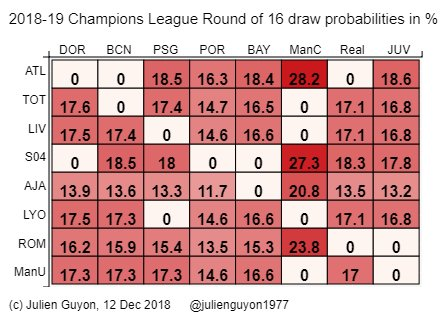 UEFA Champions League 2018/19 discussion - Page 14 DuP38f-W0AASGNf