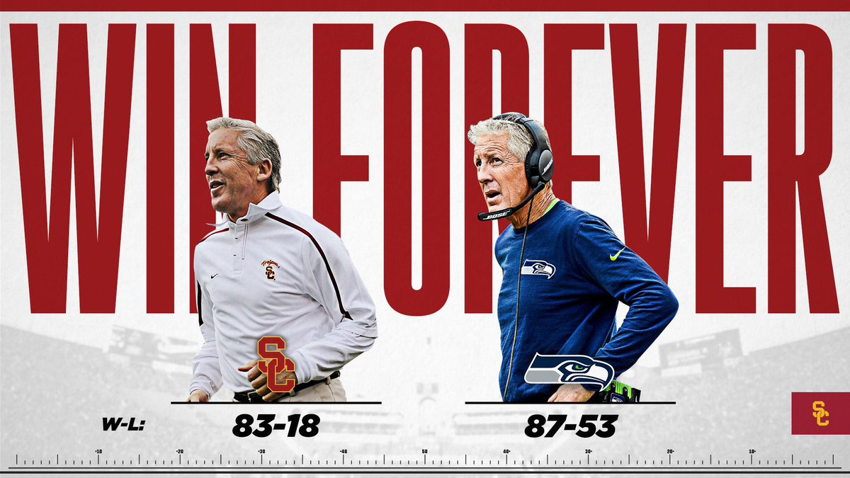 Congratulations to former USC head coach @PeteCarroll on becoming the winningest regular season coach in @Seahawks history!  #FightOn | #USCtotheNFL<br>http://pic.twitter.com/oA60cNGL6c