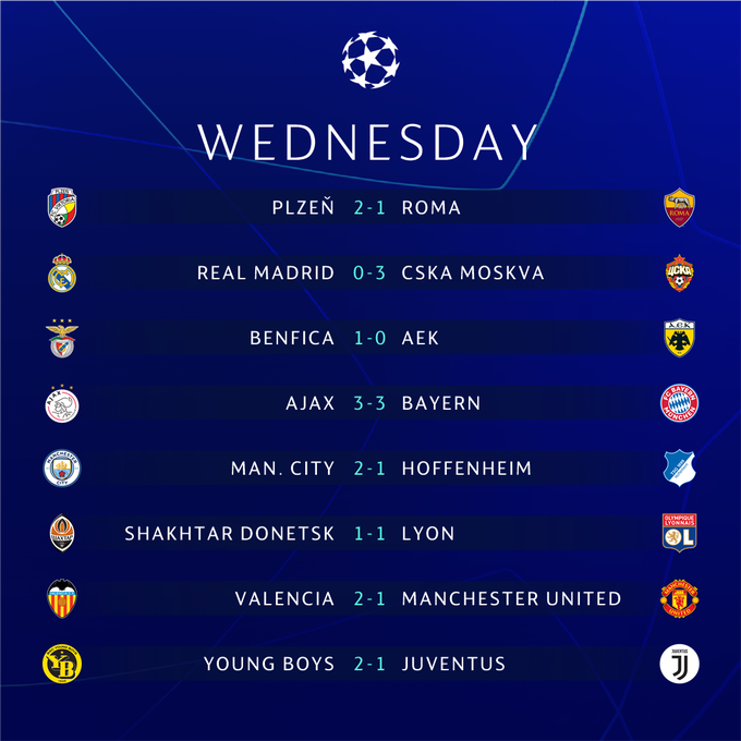 ⏰ RESULTS ⏰ ℹ️ Lyon claim final last-16 place with away draw ℹ️ Bayern, Manchester City & Juventus group winners #UCL Photo