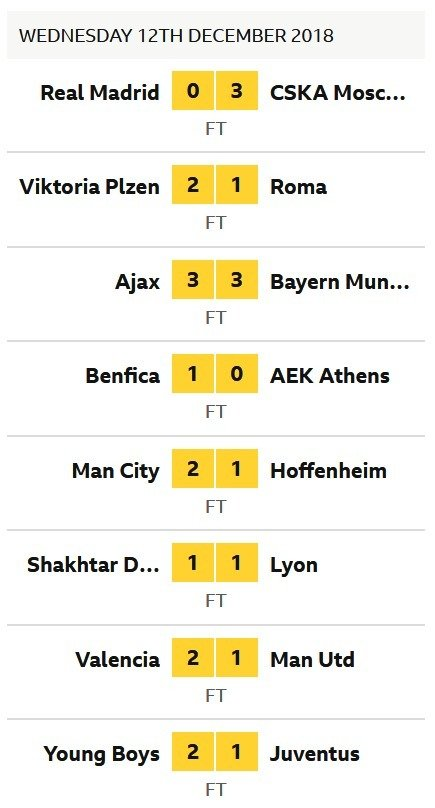 #ChampionsLeague results! Discuss at pakpassion.net/ppforum/showth…