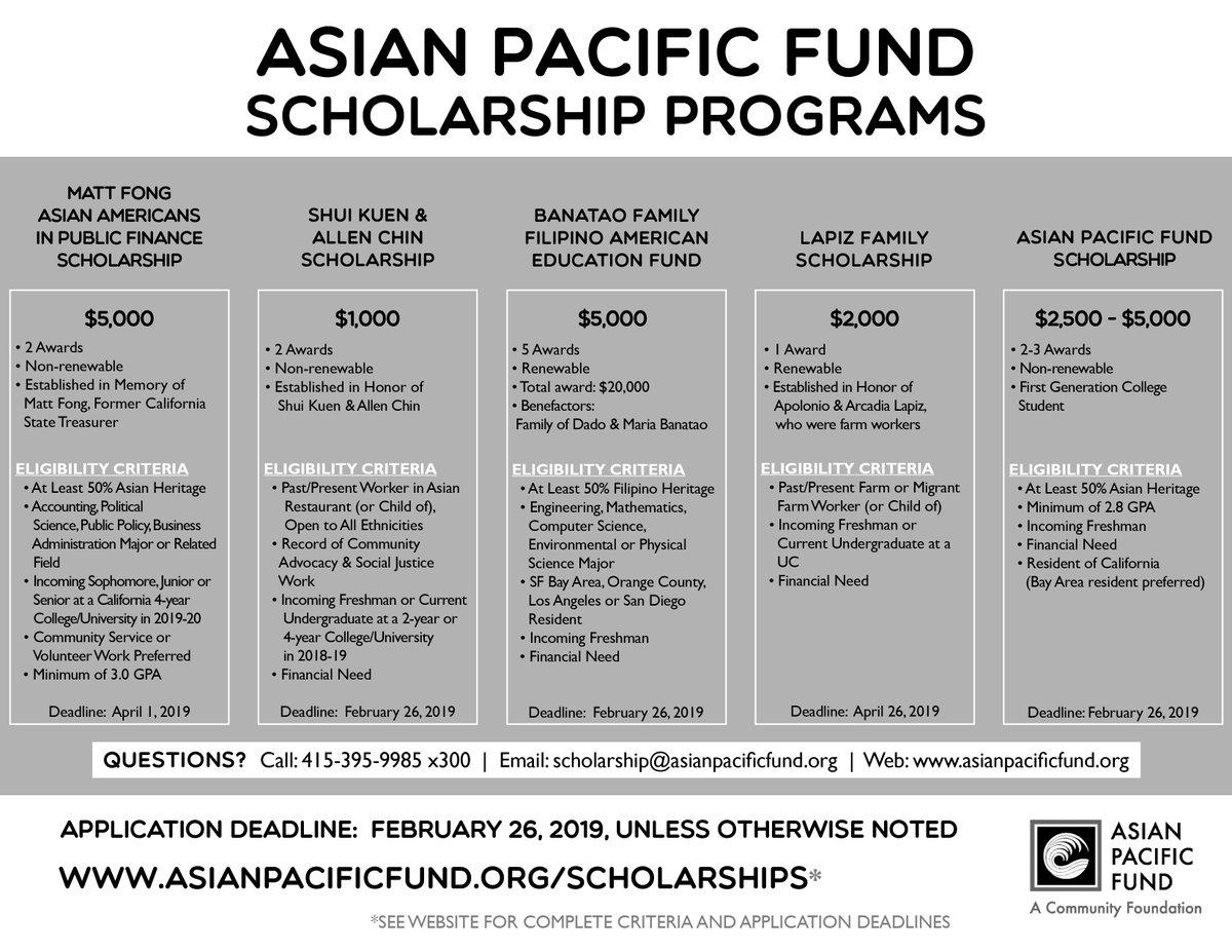 Asian foundation scholarship